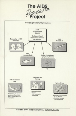 Poster describing services of the AIDS Prevention Project, ca. 1986. [Series 1825 - History files, Seattle-King County Department of Public Health: Prevention Division / HIV-AIDS Program. 1825-12-5.]